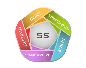 5s-blog
